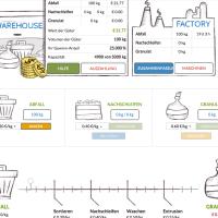 Test: Passives Einkommen sichern mit Recyclix
